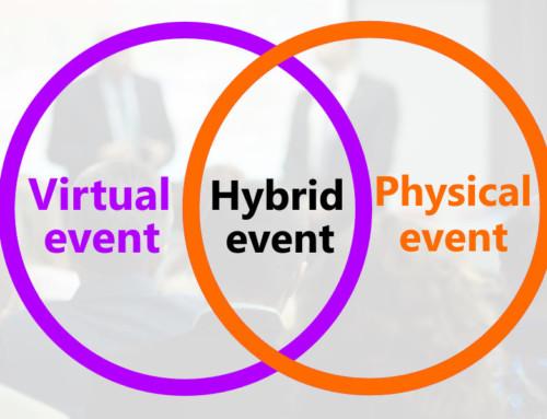 אירוע היברידי, אירוע וירטואלי, אירוע פיזי. למי שייך העתיד?